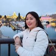aminahelena's profile photo