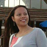rutchiec's profile photo