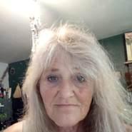 ranaec51414's profile photo