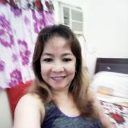 faniet872283's profile photo