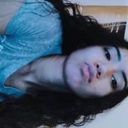 ally199X's profile photo