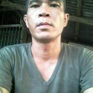 userurq58's profile photo