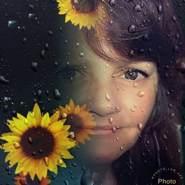 kristiej783683's profile photo