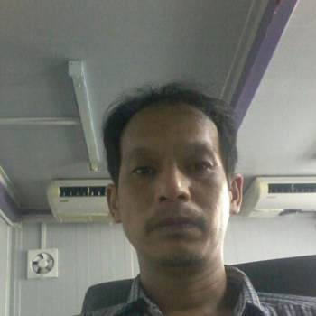 userrdaie3817_Krung Thep Maha Nakhon_Độc thân_Nam
