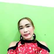 Shotika2522's profile photo