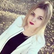 limaln's profile photo