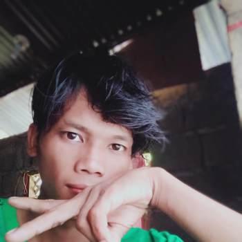 sandyf386296_Camarines Sur_Ελεύθερος_Άντρας