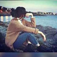 monya123's profile photo