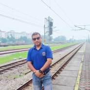 ridwani21's profile photo