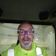 joew987's profile photo