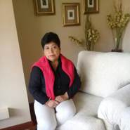 carmenvienueza's profile photo