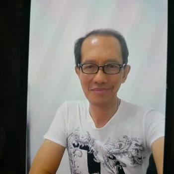 aquariusr467773_سنغافورة_أعزب_الذكر
