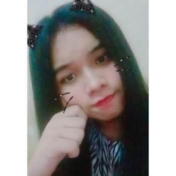 namchokp256823_Phra Nakhon Si Ayutthaya_Độc thân_Nữ