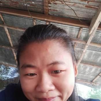 userlfgyz50_Chiang Rai_Độc thân_Nữ