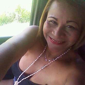 ygmer69_Amazonas_Libero/a_Donna