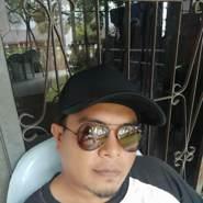 kyokusanagi83_kk's profile photo