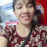 suonglaid's profile photo