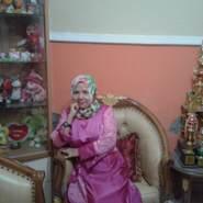 rochimahh's profile photo