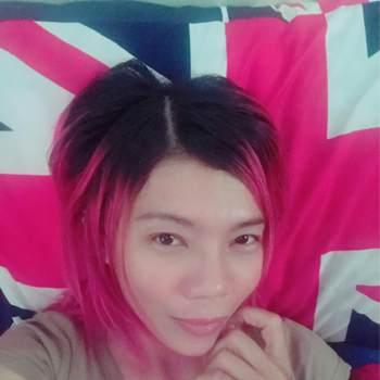 userthkq412_Ratchaburi_Độc thân_Nữ