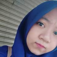 theq974's profile photo