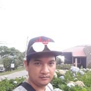 syafiq34's profile photo