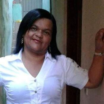 Rosanil126_Sao Paulo_Libero/a_Donna
