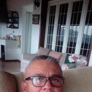 alexander645630's profile photo