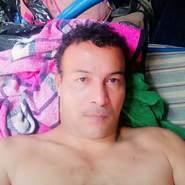 miguela915212's profile photo