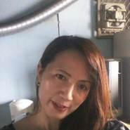 mabel649902's profile photo