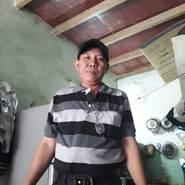 minhp696849's profile photo