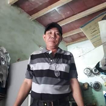 minhp696849_Ha Noi_Kawaler/Panna_Mężczyzna