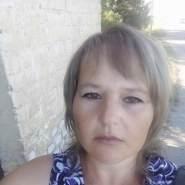 yulyam688514's profile photo