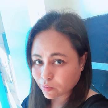 maryj109510_Umm Salal_Single_Female