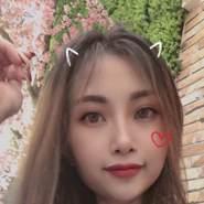 hoail18's profile photo