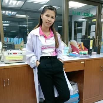 user_uwv341_Krung Thep Maha Nakhon_Độc thân_Nữ