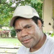 mywrongo's profile photo