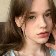 dinwan's profile photo
