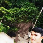 thegioididongnvn's profile photo