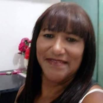 vilmar950158_Sao Paulo_Libero/a_Donna