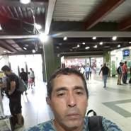 cristobal422350's profile photo