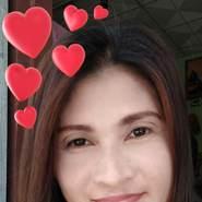 sakunas724865's profile photo