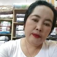nelvel165483's profile photo