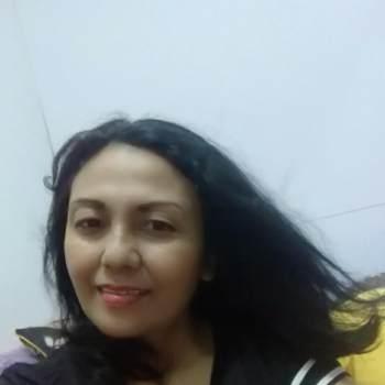enyenya_Hong Kong_Single_Female