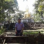 jittisakk301535's profile photo