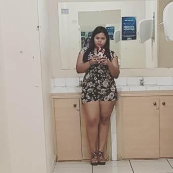 lissm33_Francisco Morazan_Single_Female