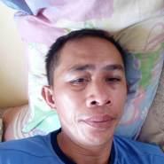 boya060's profile photo