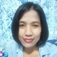 usergow327's profile photo
