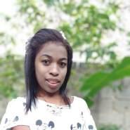 Milena99919's profile photo