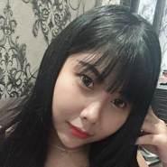 userns6173's profile photo