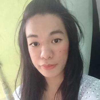 ammy267_Krung Thep Maha Nakhon_Độc thân_Nữ
